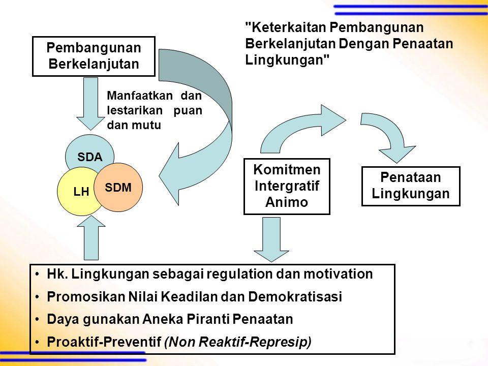Pembangunan Berkelanjutan Keterkaitan Pembangunan Berkelanjutan Dengan Penaatan Lingkungan Hk.