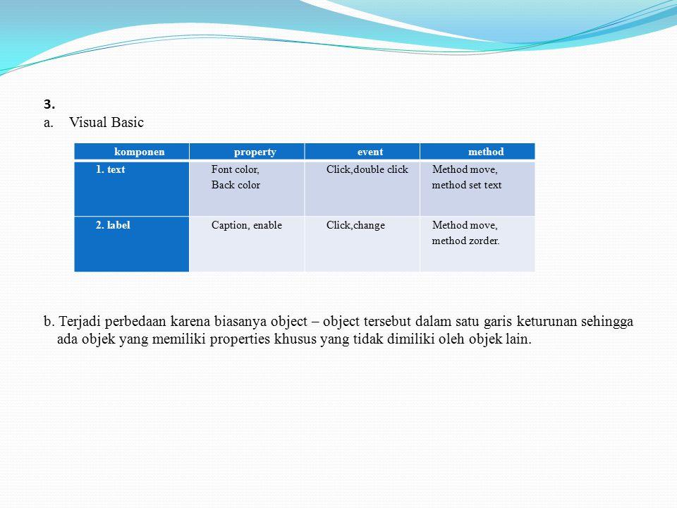 4.(5) property dalam visual basic : 1.caption 2. font color dan back color 3.