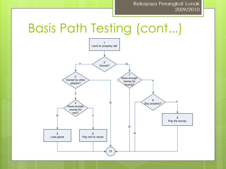 Basis Path Testing (cont...) Rekayasa Perangkat Lunak 2009/2010