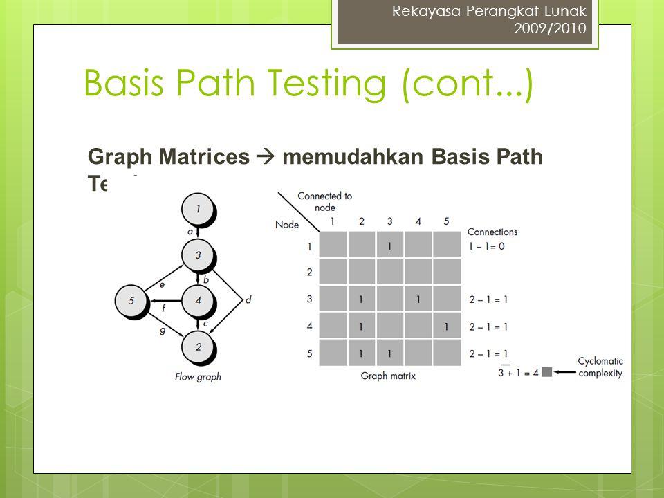 Basis Path Testing (cont...) Rekayasa Perangkat Lunak 2009/2010 Graph Matrices  memudahkan Basis Path Testing
