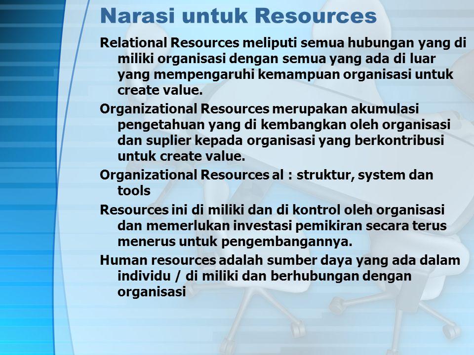 Narasi untuk Resources Relational Resources meliputi semua hubungan yang di miliki organisasi dengan semua yang ada di luar yang mempengaruhi kemampuan organisasi untuk create value.