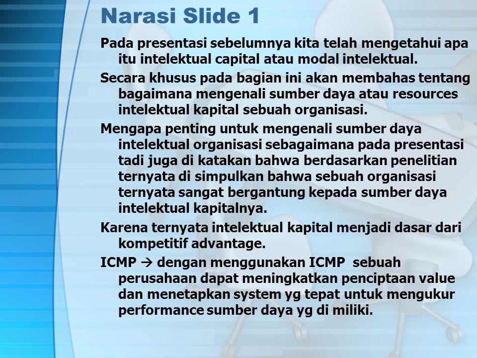 Narasi Slide 1 Pada presentasi sebelumnya kita telah mengetahui apa itu intelektual capital atau modal intelektual.