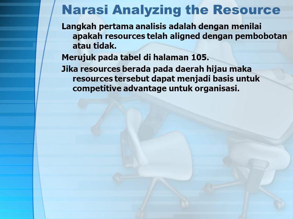Narasi Analyzing the Resource Langkah pertama analisis adalah dengan menilai apakah resources telah aligned dengan pembobotan atau tidak.