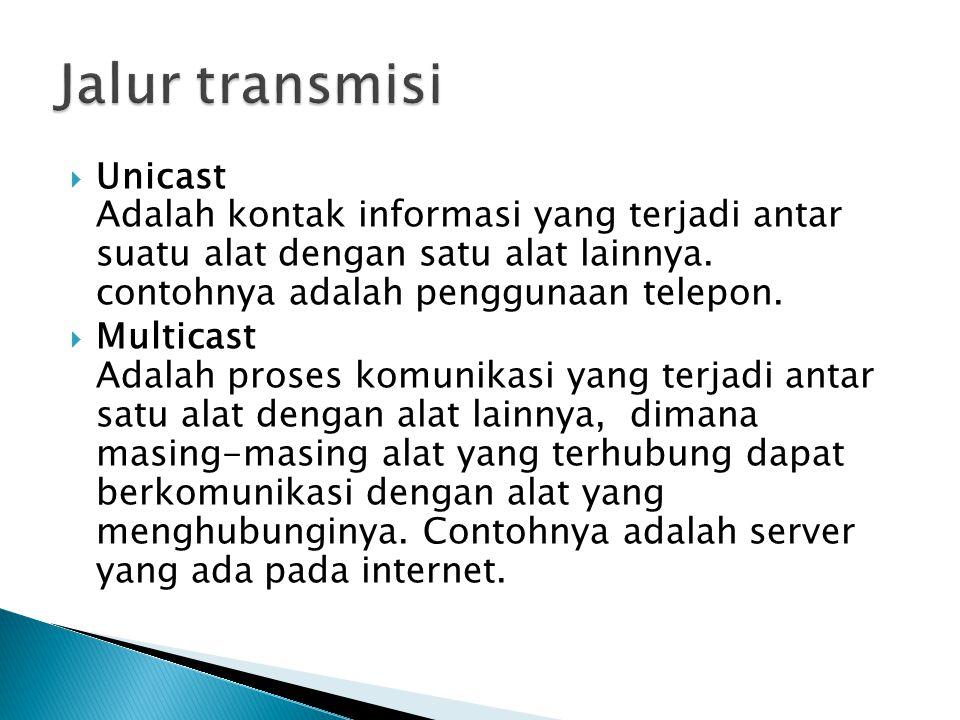  Unicast Adalah kontak informasi yang terjadi antar suatu alat dengan satu alat lainnya. contohnya adalah penggunaan telepon.  Multicast Adalah pros