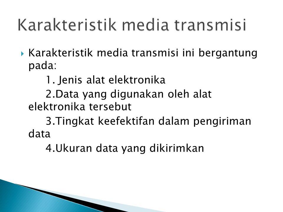  Karakteristik media transmisi ini bergantung pada: 1.
