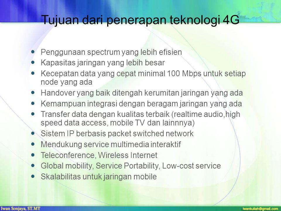 Penggunaan spectrum yang lebih efisien Kapasitas jaringan yang lebih besar Kecepatan data yang cepat minimal 100 Mbps untuk setiap node yang ada Hando