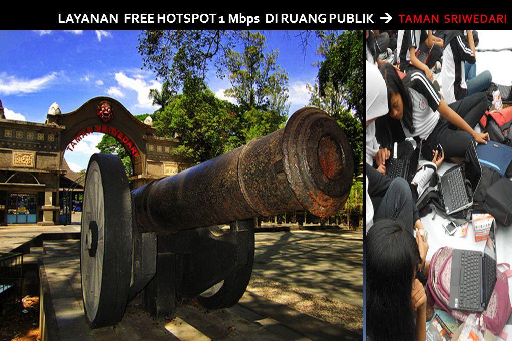 LAYANAN FREE HOTSPOT 1 Mbps DI RUANG PUBLIK  TAMAN SRIWEDARI