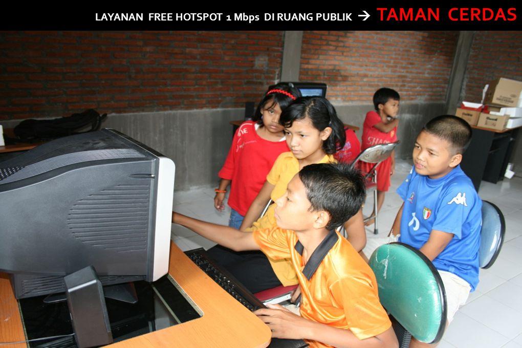 LAYANAN FREE HOTSPOT 1 Mbps DI RUANG PUBLIK  TAMAN CERDAS