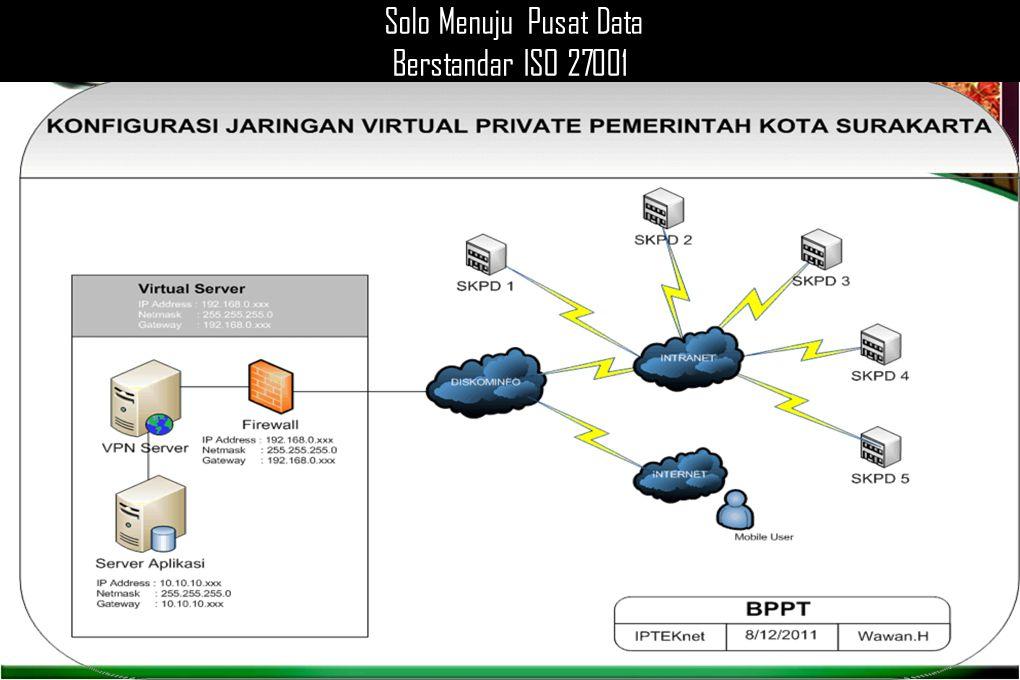 Solo Menuju Pusat Data Berstandar ISO 27001