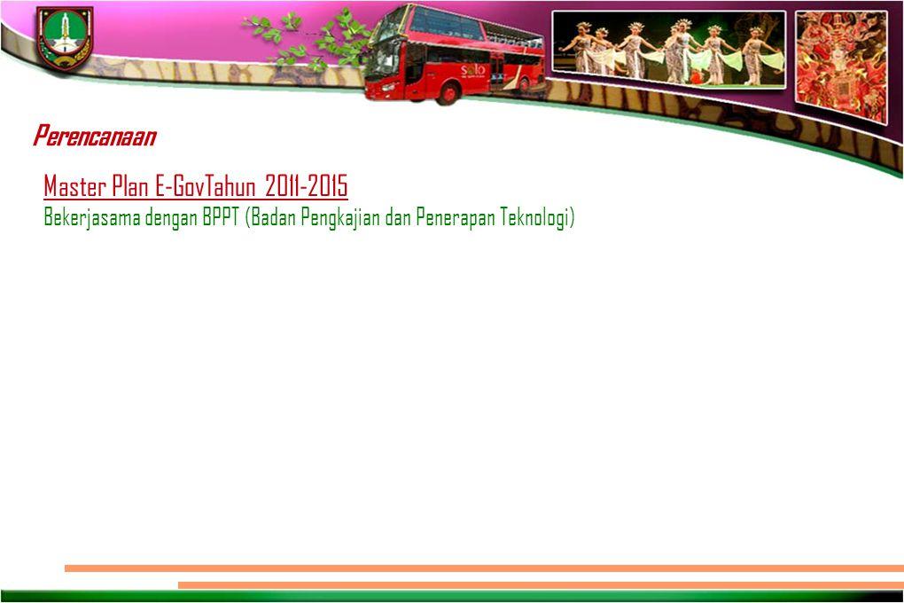 E-Tiketing Batik Solo Trans
