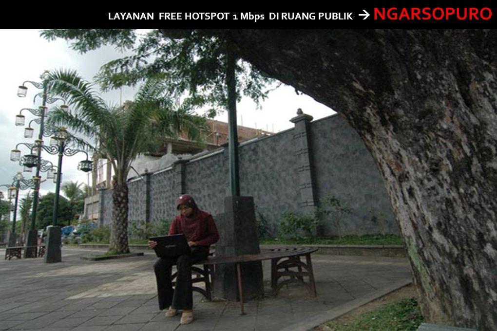 LAYANAN FREE HOTSPOT 1 Mbps DI RUANG PUBLIK  NGARSOPURO