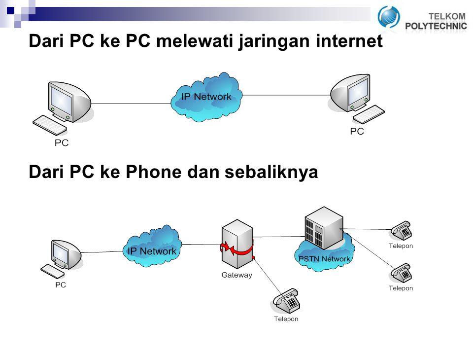 Dari PC ke PC melewati jaringan internet Dari PC ke Phone dan sebaliknya