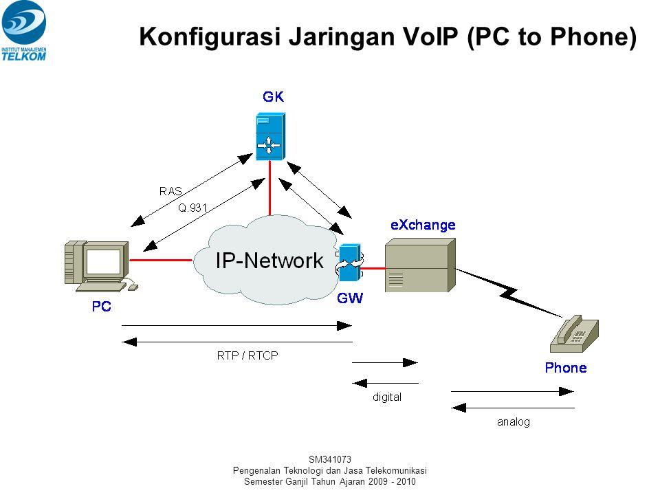 SM341073 Pengenalan Teknologi dan Jasa Telekomunikasi Semester Ganjil Tahun Ajaran 2009 - 2010 Konfigurasi Jaringan VoIP (Phone to Phone)