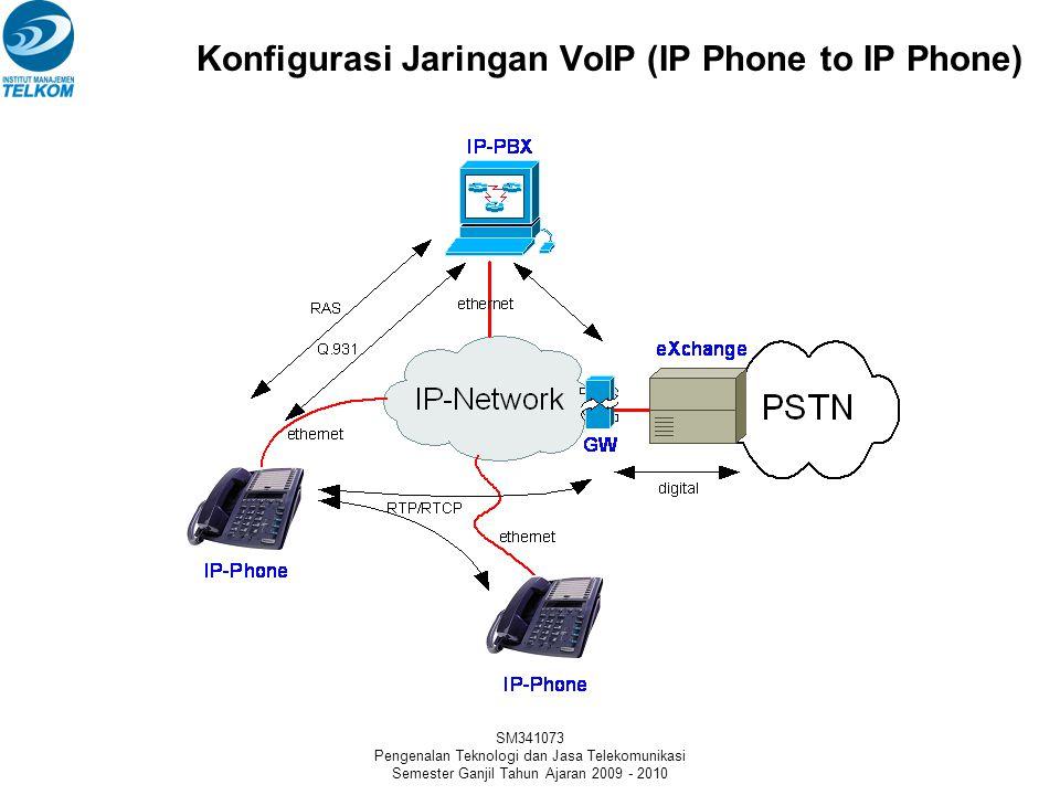 SM341073 Pengenalan Teknologi dan Jasa Telekomunikasi Semester Ganjil Tahun Ajaran 2009 - 2010 Konfigurasi Jaringan VoIP (PC to Phone)