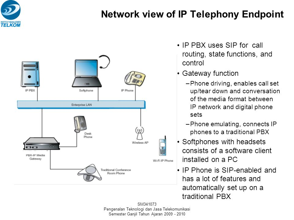 SM341073 Pengenalan Teknologi dan Jasa Telekomunikasi Semester Ganjil Tahun Ajaran 2009 - 2010 IP PBX A traditional Private Branch Exchange (PBX) connects all the phones within an organization to the public telephone network.