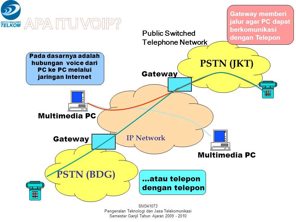 SM341073 Pengenalan Teknologi dan Jasa Telekomunikasi Semester Ganjil Tahun Ajaran 2009 - 2010 Teknologi & Layanan Teleponi IP