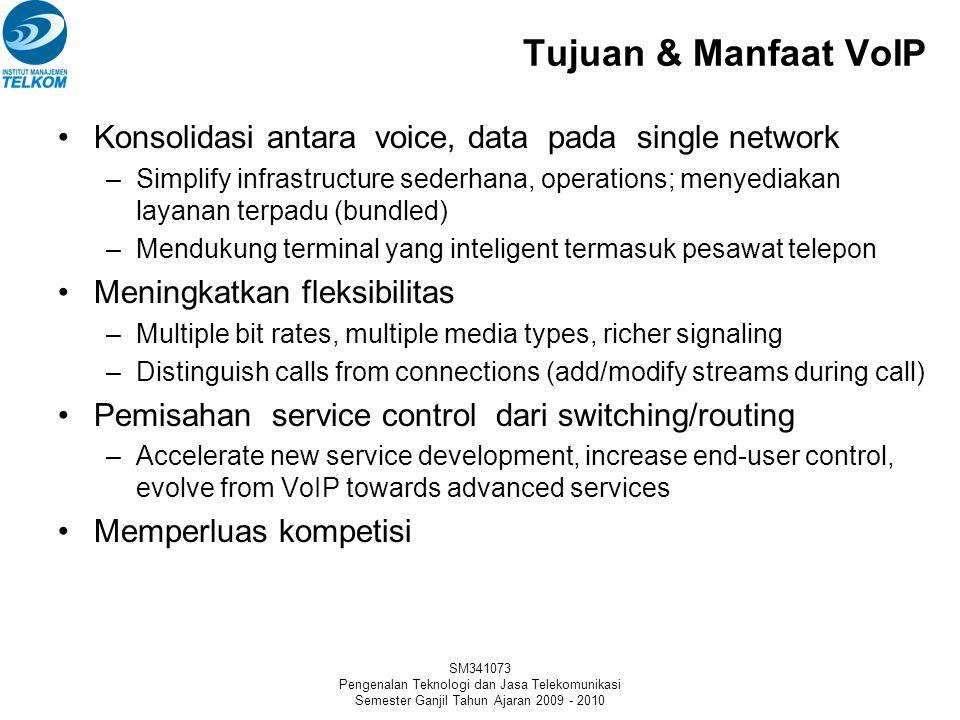 SM341073 Pengenalan Teknologi dan Jasa Telekomunikasi Semester Ganjil Tahun Ajaran 2009 - 2010 Pengenalan IP Telephony (2/2) Memungkinkan komunikasi suara melalui internet, dibanding PSTN, dimulai pada awal tahun 1995 ketika Vocaltec Inc memperkenalkan Internet Phone software.