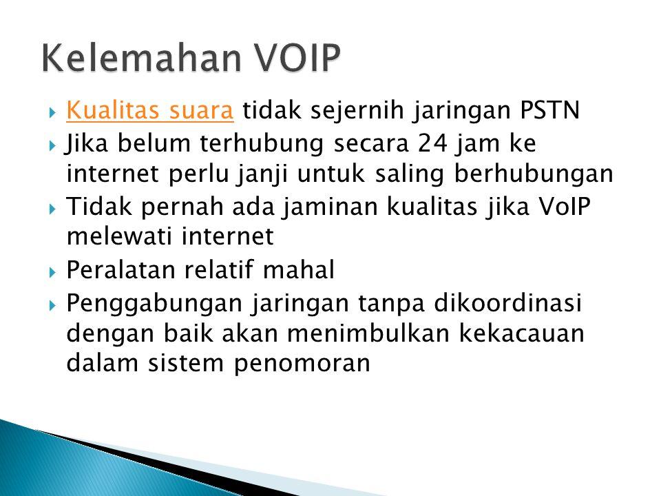 Kualitas suara tidak sejernih jaringan PSTN Kualitas suara  Jika belum terhubung secara 24 jam ke internet perlu janji untuk saling berhubungan  T