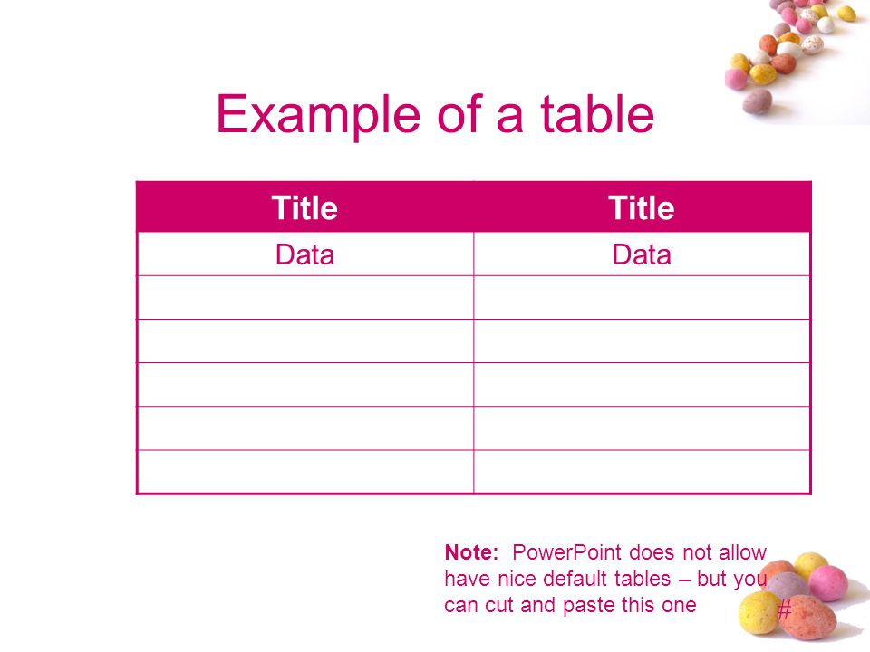 # Example of a table Title Data Note: PowerPoint does not allow have nice default tables – but you can cut and paste this one