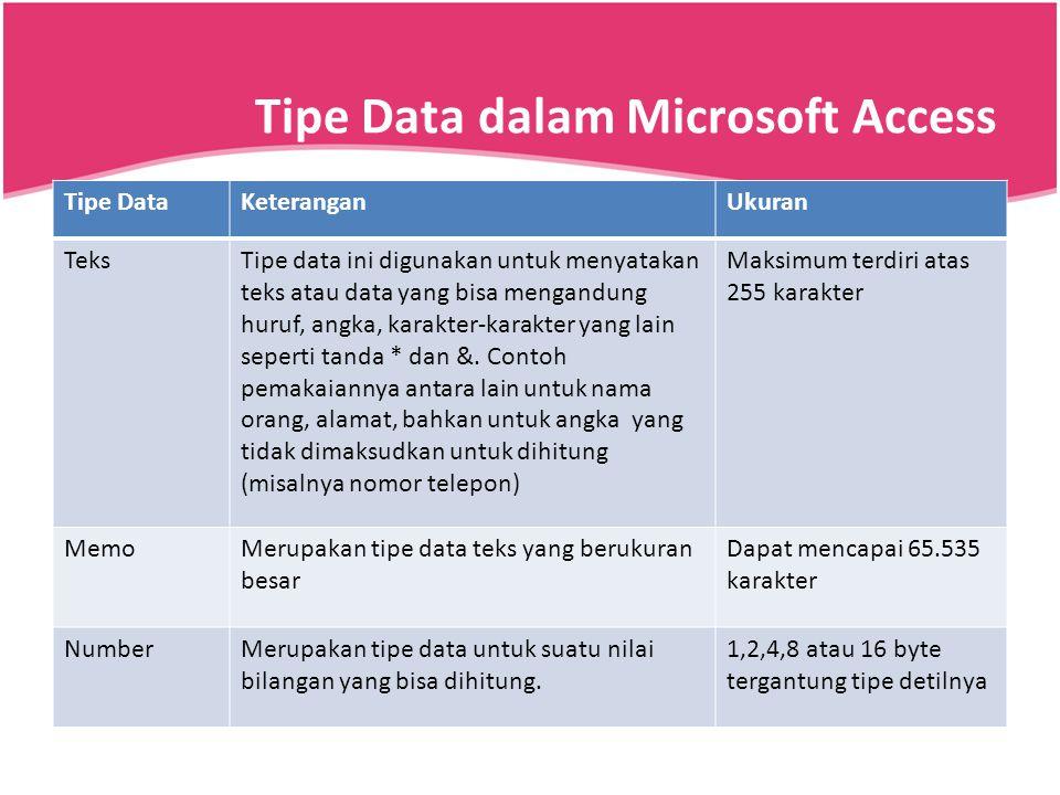 Tipe DataKeteranganUkuran Date/TimeNilai jam dan tanggal dimulai dari tahun 100 s/d 9999 8 byte CurrencyMerupakan tipe data untuk nilai uang.