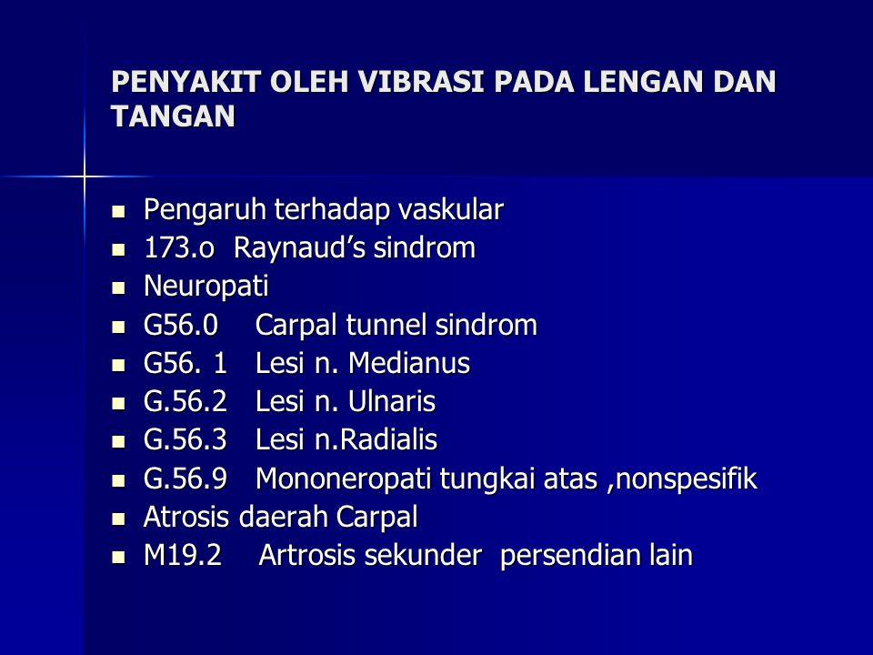 PENYAKIT OLEH VIBRASI PADA LENGAN DAN TANGAN Pengaruh terhadap vaskular Pengaruh terhadap vaskular 173.o Raynaud's sindrom 173.o Raynaud's sindrom Neuropati Neuropati G56.0 Carpal tunnel sindrom G56.0 Carpal tunnel sindrom G56.