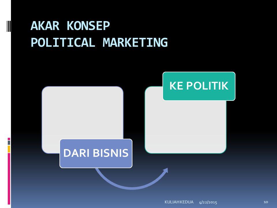 AKAR KONSEP POLITICAL MARKETING DARI BISNISKE POLITIK 4/22/2015KULIAH KEDUA 10