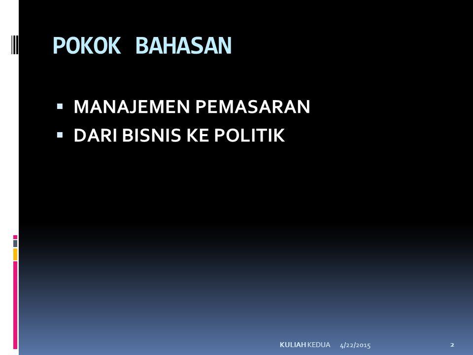 POKOK BAHASAN  MANAJEMEN PEMASARAN  DARI BISNIS KE POLITIK 4/22/2015KULIAH KEDUA 2