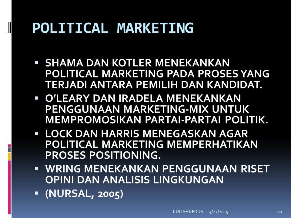POLITICAL MARKETING  SHAMA DAN KOTLER MENEKANKAN POLITICAL MARKETING PADA PROSES YANG TERJADI ANTARA PEMILIH DAN KANDIDAT.