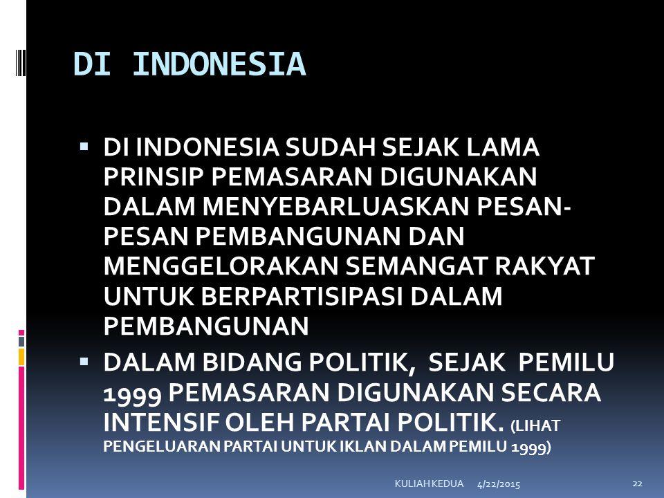 DI INDONESIA  DI INDONESIA SUDAH SEJAK LAMA PRINSIP PEMASARAN DIGUNAKAN DALAM MENYEBARLUASKAN PESAN- PESAN PEMBANGUNAN DAN MENGGELORAKAN SEMANGAT RAKYAT UNTUK BERPARTISIPASI DALAM PEMBANGUNAN  DALAM BIDANG POLITIK, SEJAK PEMILU 1999 PEMASARAN DIGUNAKAN SECARA INTENSIF OLEH PARTAI POLITIK.