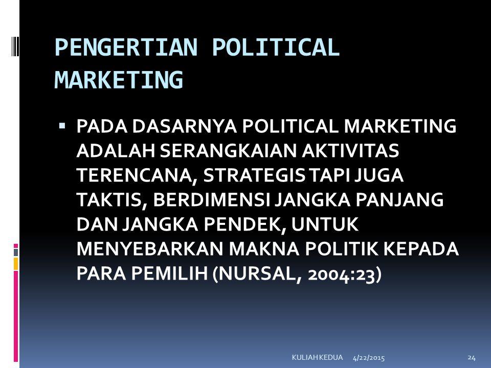 PENGERTIAN POLITICAL MARKETING  PADA DASARNYA POLITICAL MARKETING ADALAH SERANGKAIAN AKTIVITAS TERENCANA, STRATEGIS TAPI JUGA TAKTIS, BERDIMENSI JANGKA PANJANG DAN JANGKA PENDEK, UNTUK MENYEBARKAN MAKNA POLITIK KEPADA PARA PEMILIH (NURSAL, 2004:23) 4/22/2015KULIAH KEDUA 24