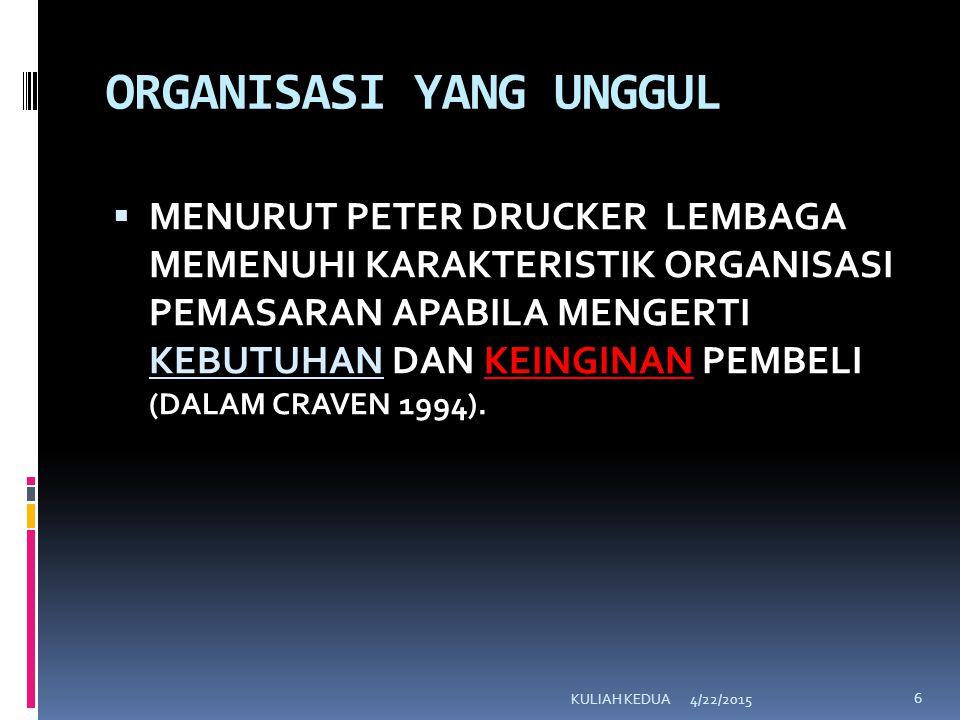 ORGANISASI YANG UNGGUL  MENURUT PETER DRUCKER LEMBAGA MEMENUHI KARAKTERISTIK ORGANISASI PEMASARAN APABILA MENGERTI KEBUTUHAN DAN KEINGINAN PEMBELI (DALAM CRAVEN 1994).