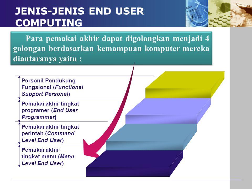 JENIS-JENIS END USER COMPUTING Para pemakai akhir dapat digolongkan menjadi 4 golongan berdasarkan kemampuan komputer mereka diantaranya yaitu : Para