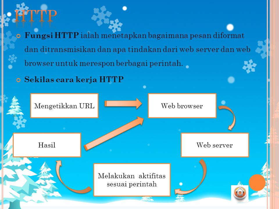 Fungsi HTTP ialah menetapkan bagaimana pesan diformat dan ditransmisikan dan apa tindakan dari web server dan web browser untuk merespon berbagai peri
