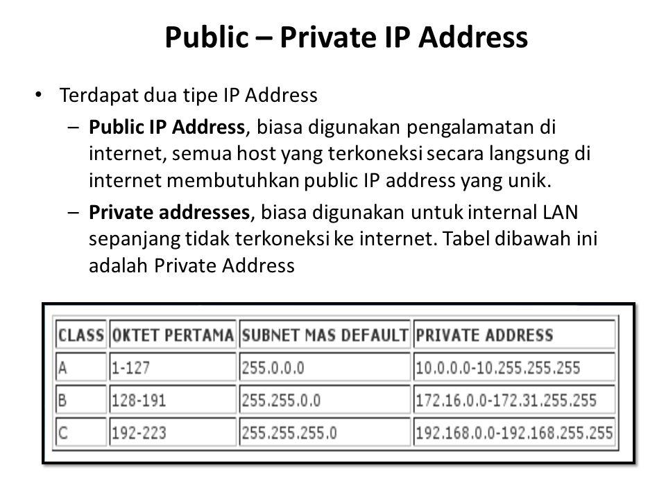 Public – Private IP Address Terdapat dua tipe IP Address –Public IP Address, biasa digunakan pengalamatan di internet, semua host yang terkoneksi secara langsung di internet membutuhkan public IP address yang unik.