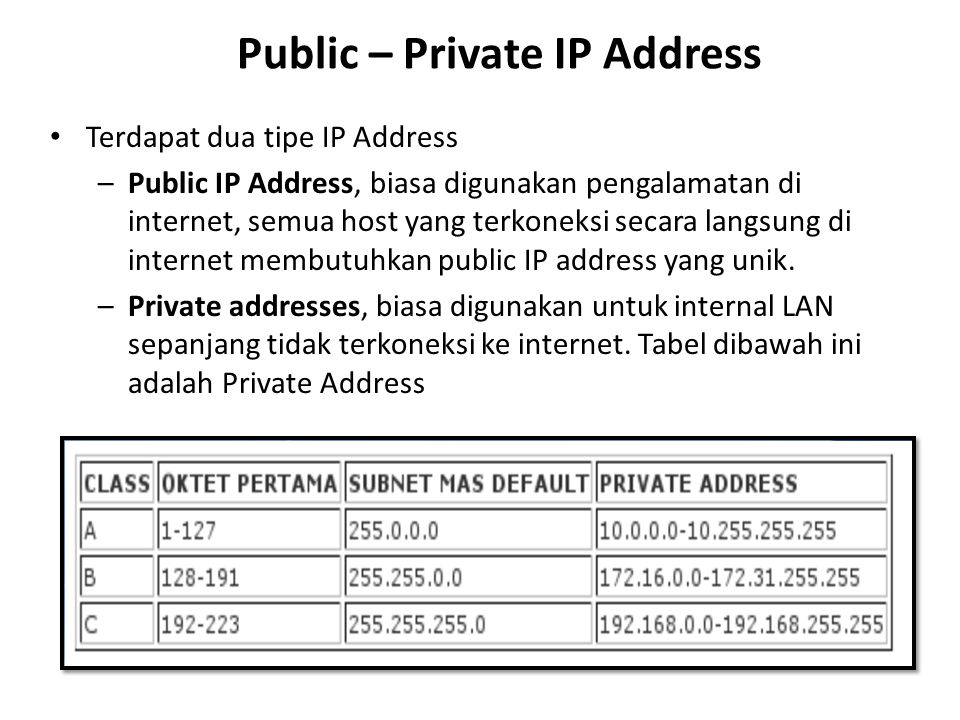 Public – Private IP Address Terdapat dua tipe IP Address –Public IP Address, biasa digunakan pengalamatan di internet, semua host yang terkoneksi seca