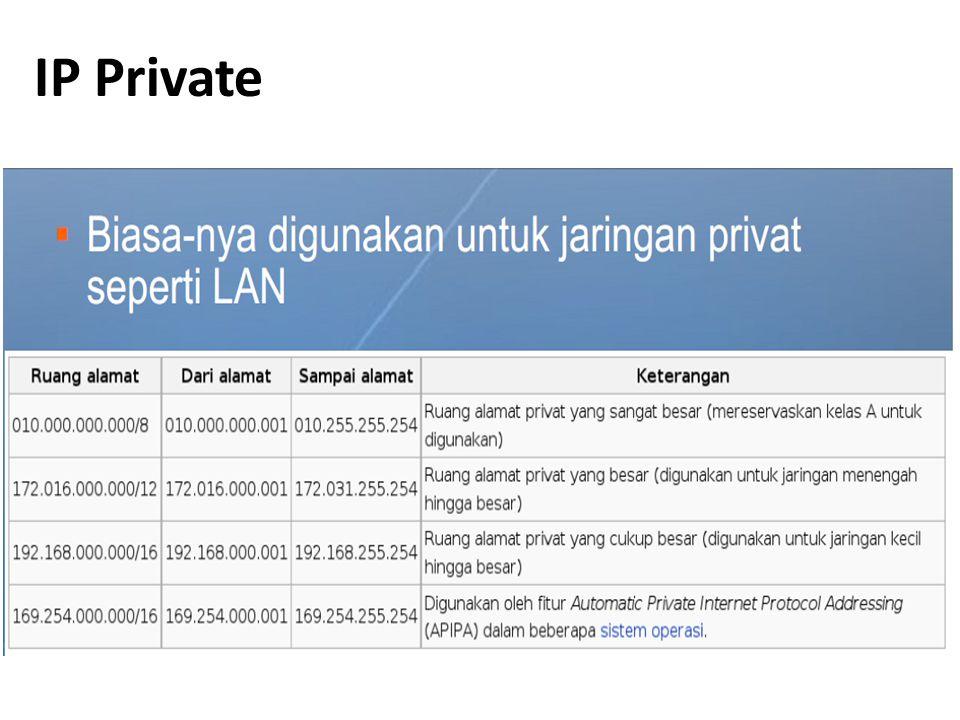 IP Private