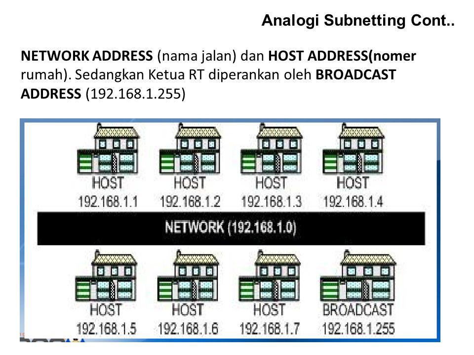 NETWORK ADDRESS (nama jalan) dan HOST ADDRESS(nomer rumah). Sedangkan Ketua RT diperankan oleh BROADCAST ADDRESS (192.168.1.255) Analogi Subnetting Co