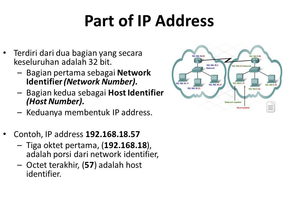 Part of IP Address Terdiri dari dua bagian yang secara keseluruhan adalah 32 bit. –Bagian pertama sebagai Network Identifier (Network Number). –Bagian