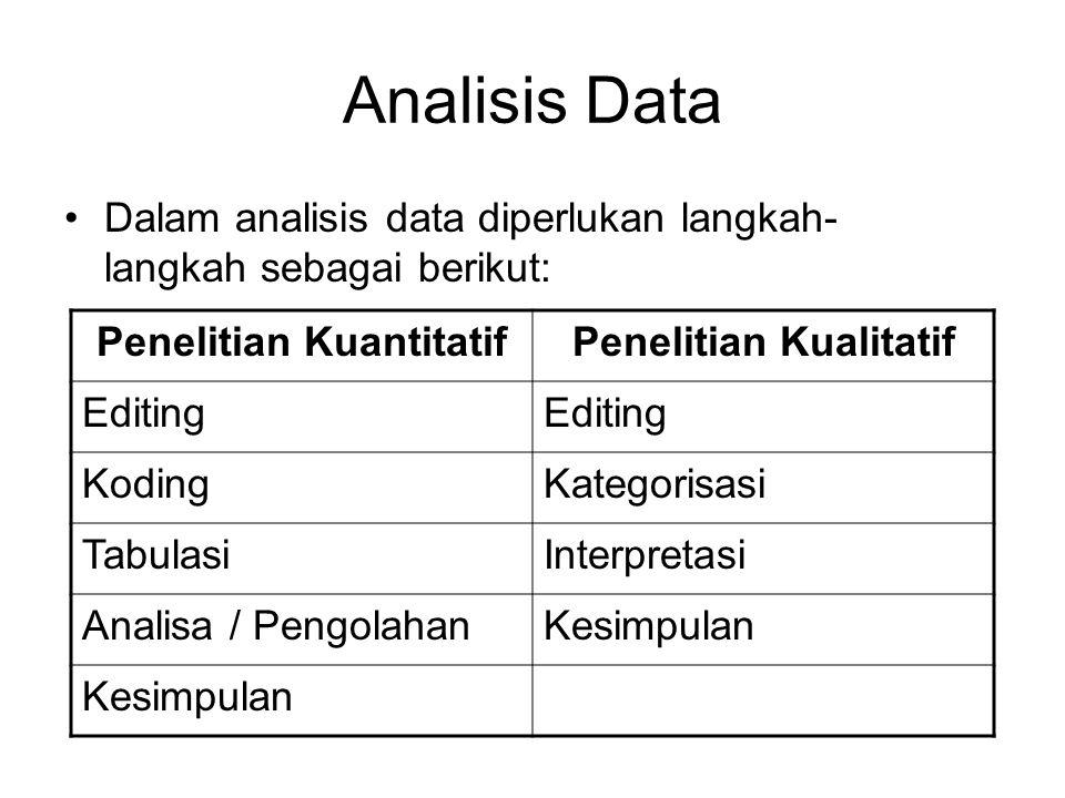 Analisis Data Dalam analisis data diperlukan langkah- langkah sebagai berikut: Penelitian KuantitatifPenelitian Kualitatif Editing KodingKategorisasi