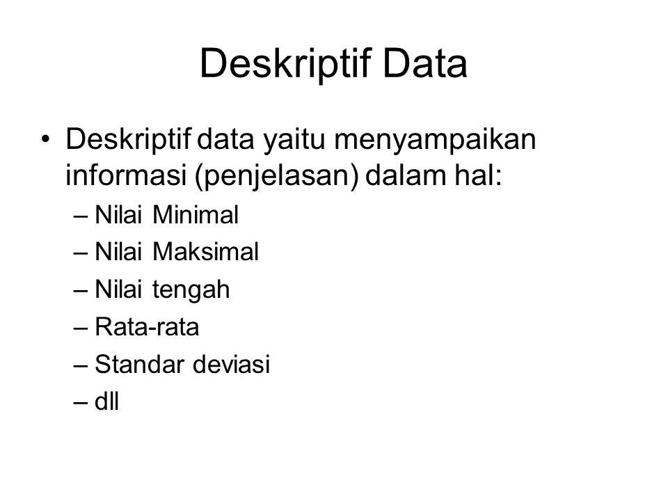 Deskriptif Data Deskriptif data yaitu menyampaikan informasi (penjelasan) dalam hal: –Nilai Minimal –Nilai Maksimal –Nilai tengah –Rata-rata –Standar