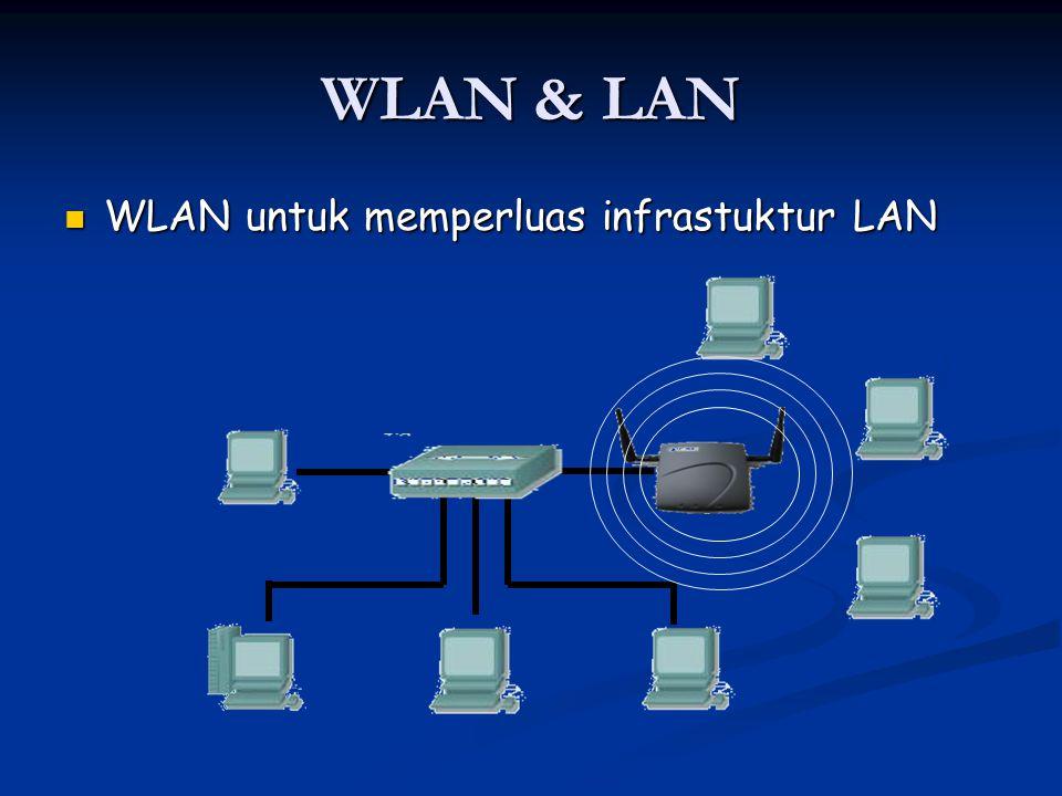 WLAN & LAN WLAN untuk memperluas infrastuktur LAN WLAN untuk memperluas infrastuktur LAN