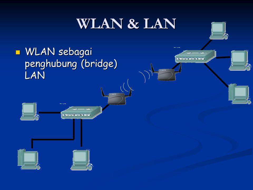 WLAN & LAN WLAN sebagai penghubung (bridge) LAN WLAN sebagai penghubung (bridge) LAN
