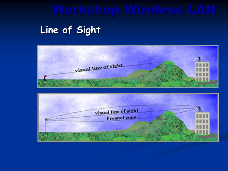 Line of Sight Workshop Wireless LAN