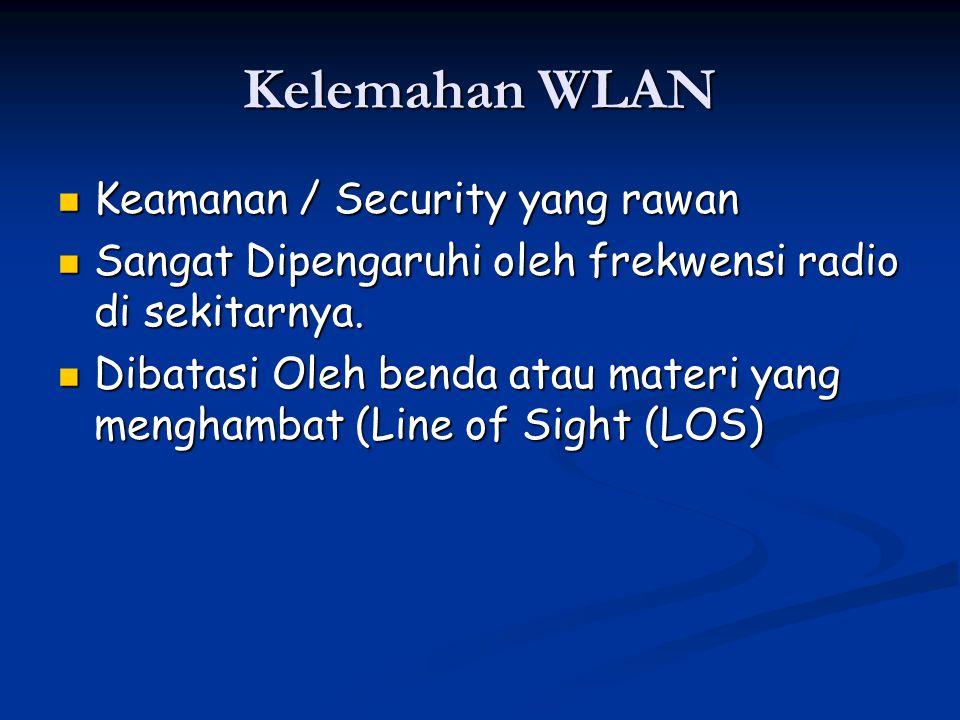 WLAN & LAN WLAN sebagai penghubung antar gedung WLAN sebagai penghubung antar gedung