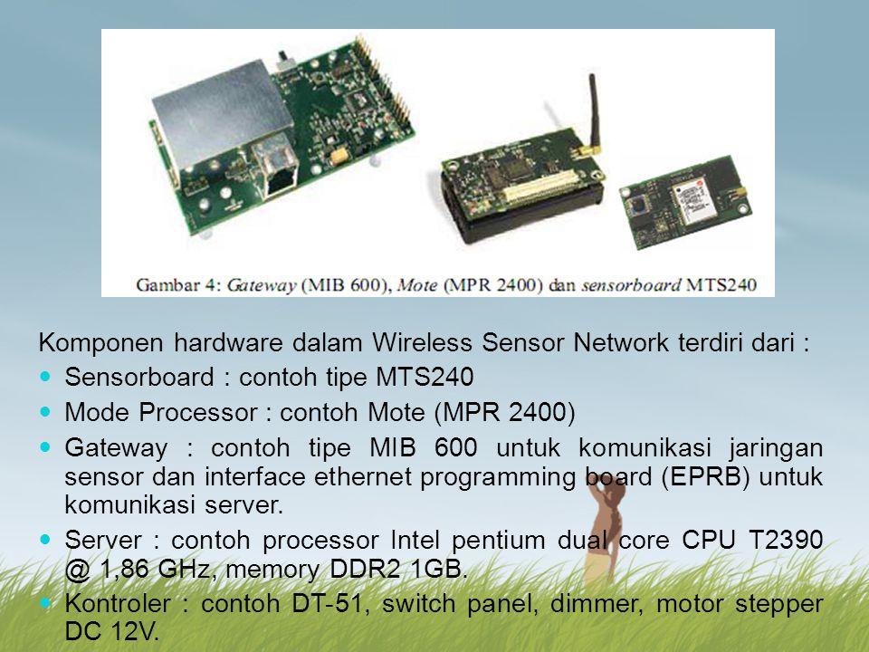 Komponen hardware dalam Wireless Sensor Network terdiri dari : Sensorboard : contoh tipe MTS240 Mode Processor : contoh Mote (MPR 2400) Gateway : cont
