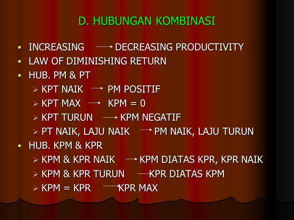 D. HUBUNGAN KOMBINASI  INCREASING DECREASING PRODUCTIVITY  LAW OF DIMINISHING RETURN  HUB. PM & PT  KPT NAIK PM POSITIF  KPT MAX KPM = 0  KPT TU
