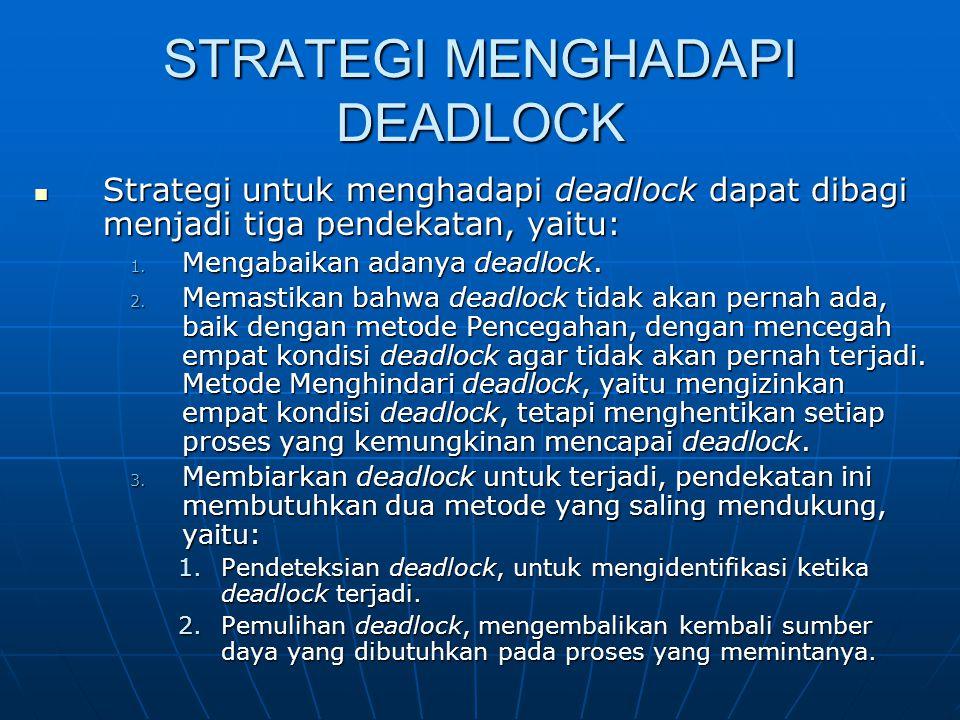 STRATEGI MENGHADAPI DEADLOCK Strategi untuk menghadapi deadlock dapat dibagi menjadi tiga pendekatan, yaitu: Strategi untuk menghadapi deadlock dapat