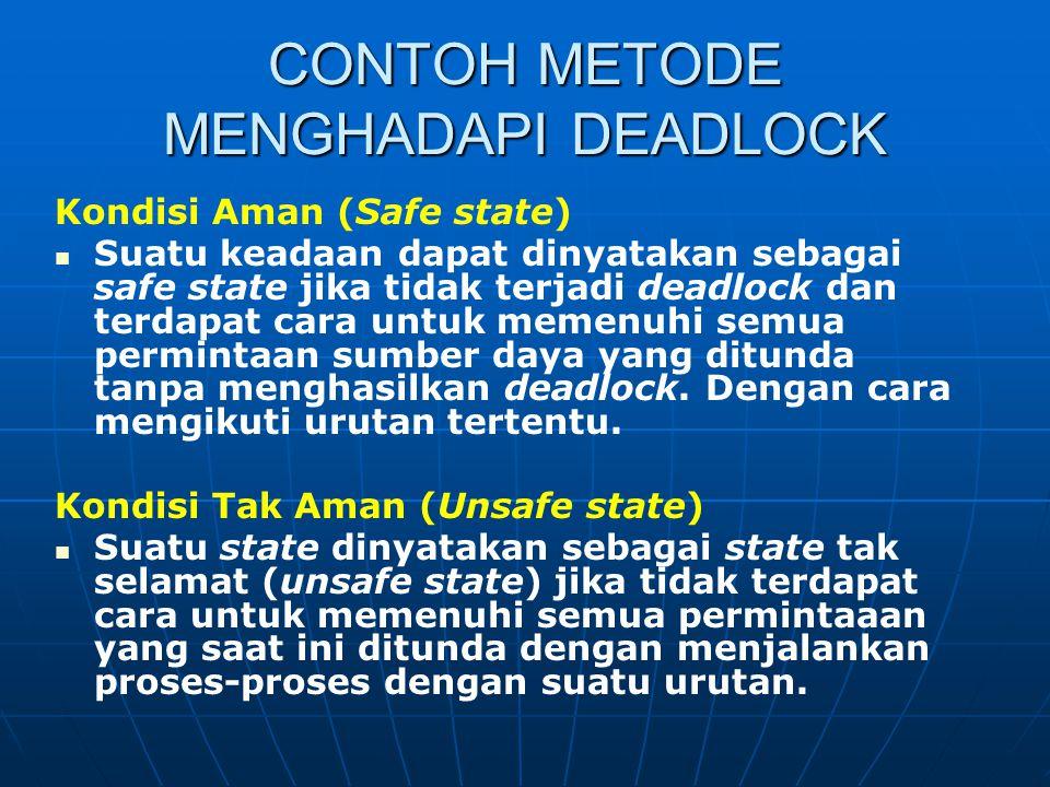 CONTOH METODE MENGHADAPI DEADLOCK Kondisi Aman (Safe state) Suatu keadaan dapat dinyatakan sebagai safe state jika tidak terjadi deadlock dan terdapat