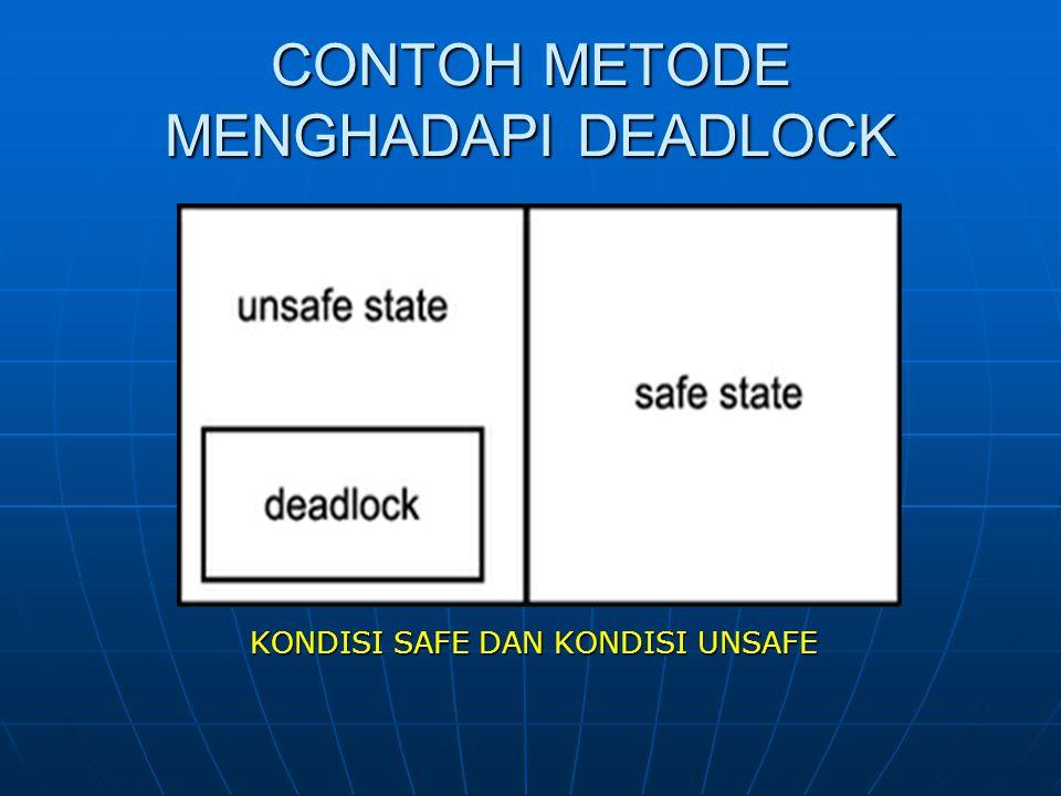 CONTOH METODE MENGHADAPI DEADLOCK KONDISI SAFE DAN KONDISI UNSAFE