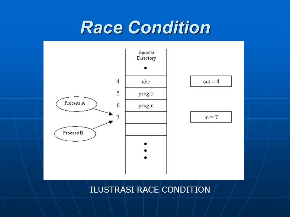 Race Condition Dalam Murphy s Law kasus tesebut dapat terjadi.